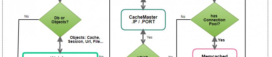 gwa2-java-built-in-cache.201808